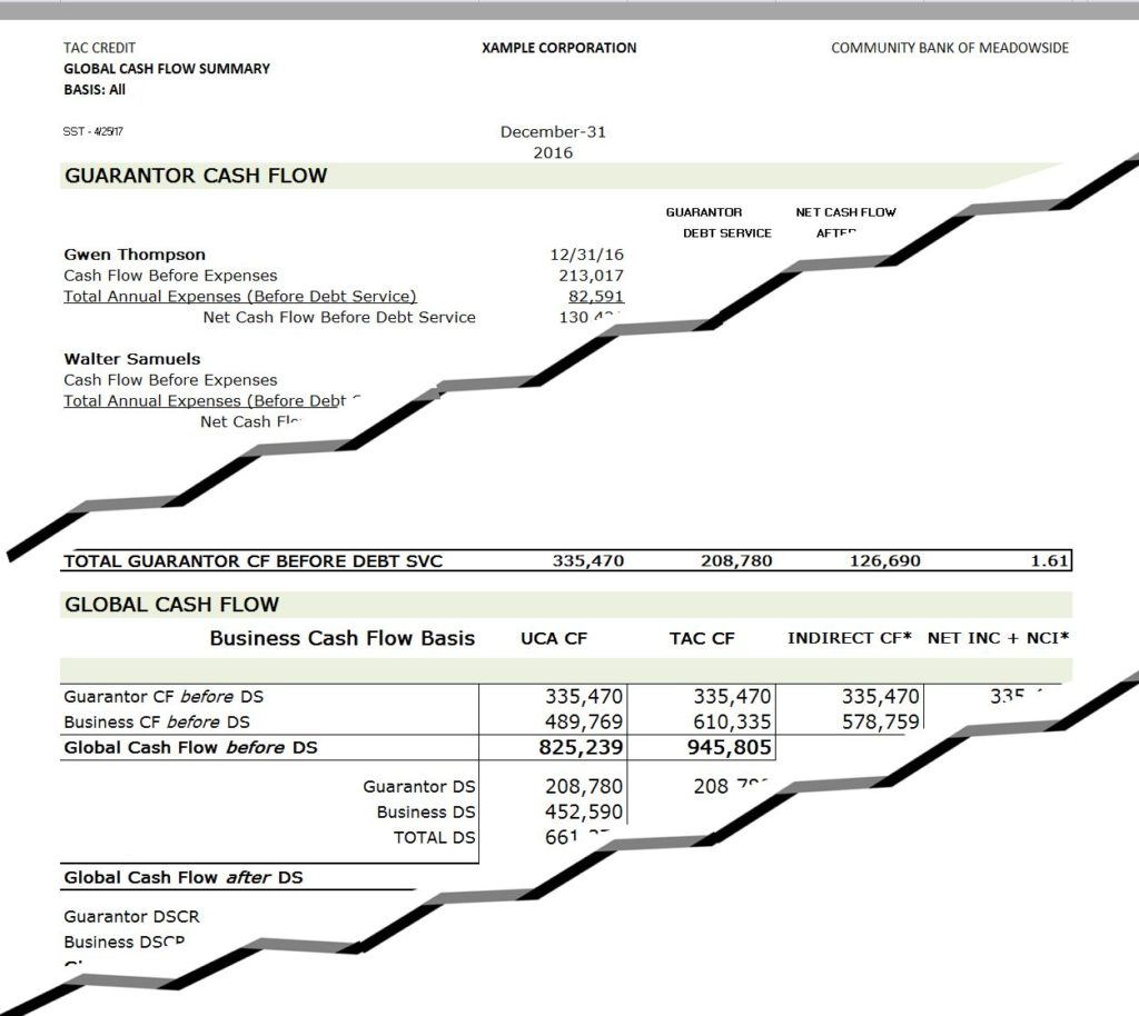 comparative analysis cash flow calculations tac credit. Black Bedroom Furniture Sets. Home Design Ideas
